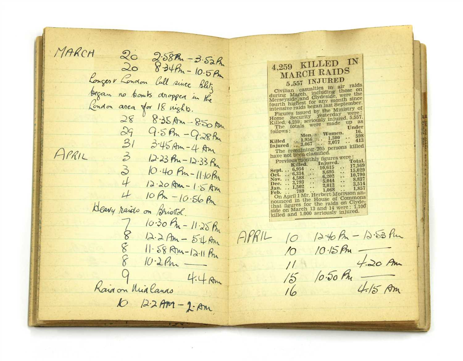 Lot 3-WW2 HOME FRONT ARP WARDEN'S PERSONAL NOTEBOOK