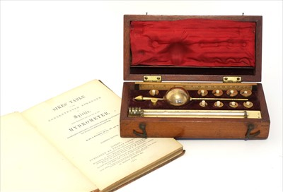 Lot 1022-A mahogany cased Sikes' hydrometer