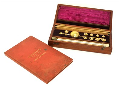 Lot 1023-A mahogany cased Sikes' hydrometer