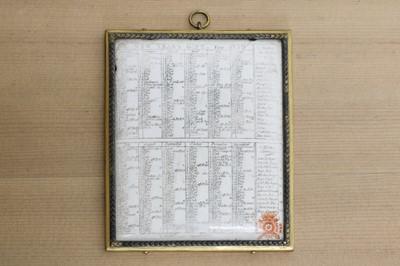 Lot 435 - An enamel calendar plaque by Anthony Tregent